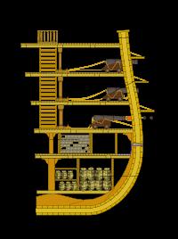 Dibujo de un esquema con las cubiertas de un barco