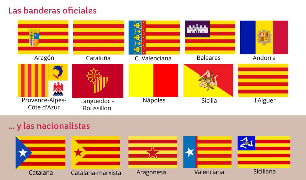 Banderas de los territorios de la Corona de Aragón