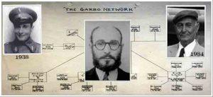 Red de falsos espías creada por Juan Pujol